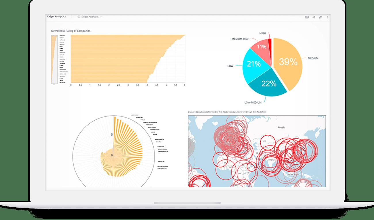 DDIQ Analytics 1
